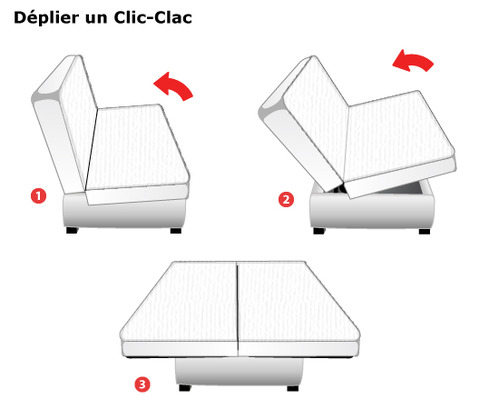 comment renforcer le matelas d 39 un clic clac la r ponse est sur. Black Bedroom Furniture Sets. Home Design Ideas