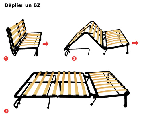 Les 4 types du canap convertibles canap togo for Difference entre bz et clic clac