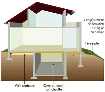 Isolation toiture par l 39 exterieur ouate de cellulose for Laine de verre ou ouate de cellulose