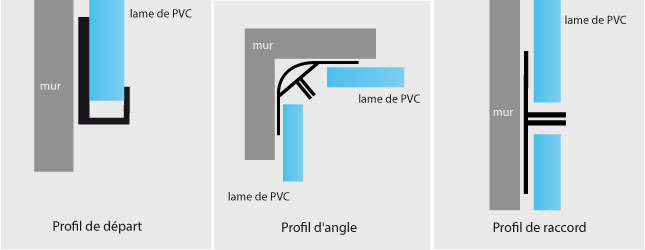 Pose lambris pvc sur placo contact artisans nancy for Pose lambris pvc sur carrelage