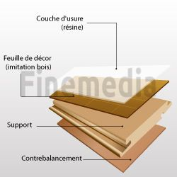 parquet stratifi infos et conseils sur le parquet stratifi. Black Bedroom Furniture Sets. Home Design Ideas