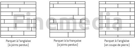 schema pose parquet a l 39 anglaise. Black Bedroom Furniture Sets. Home Design Ideas