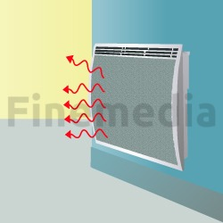 Diffusion de la chaleur d&#039;un radiateur rayonnant